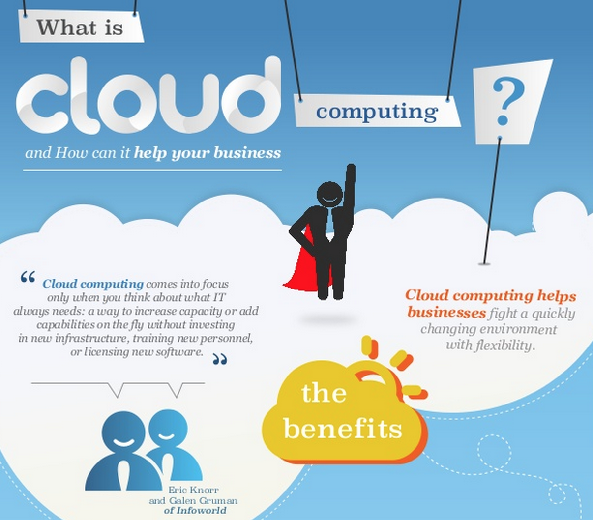 [Infographic] 12 Reasons Why Your Business Should Move to Cloud Computing